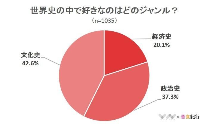 株式会社クリエイティブジャパンのプレスリリース画像4