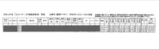 fao agrocommunicationのプレスリリース4