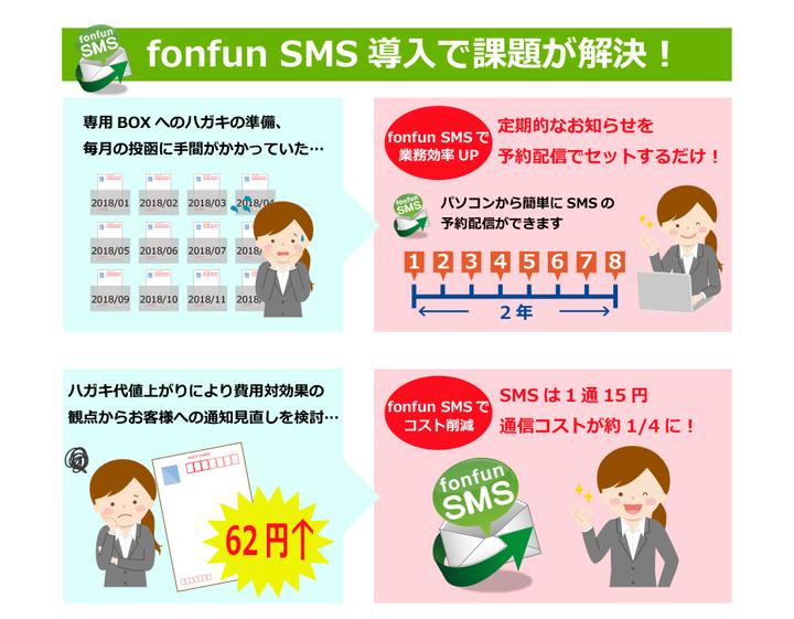 株式会社FunFusionのプレスリリース画像1