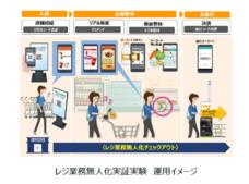 東芝テック株式会社 (PR代行:エムカラーデザイン株式会社)のプレスリリース11