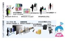 東芝テック株式会社 (PR代行:エムカラーデザイン株式会社)のプレスリリース4