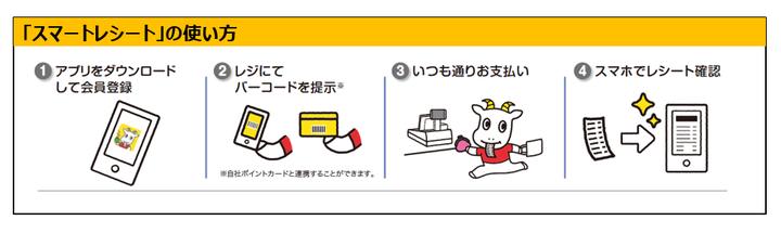 東芝テック株式会社 (PR代行:エムカラーデザイン株式会社)のプレスリリース画像2