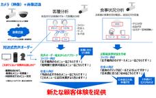 東芝テック株式会社 (PR代行:エムカラーデザイン株式会社)のプレスリリース2