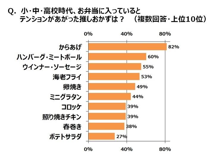 一般社団法人日本コナモン協会のプレスリリース画像1