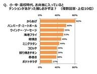 一般社団法人日本コナモン協会のプレスリリース1