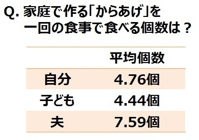 一般社団法人日本コナモン協会のプレスリリース画像4