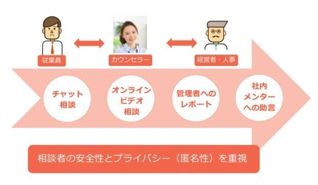 SMILE SCORE株式会社のプレスリリース画像2