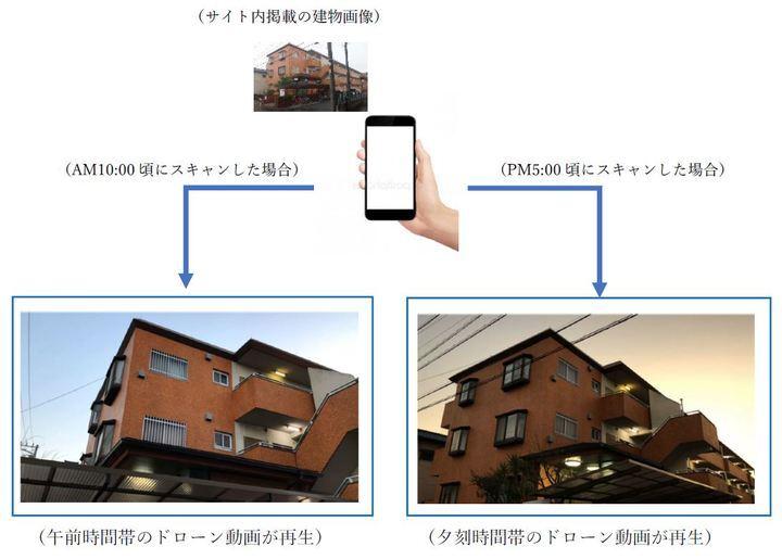 株式会社Team Octagonのプレスリリース画像2
