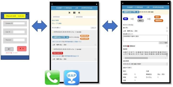 石田データサービス株式会社のプレスリリース画像2