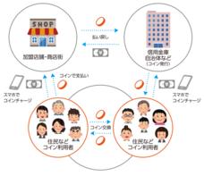 株式会社ナンバーワンソリューションズのプレスリリース4
