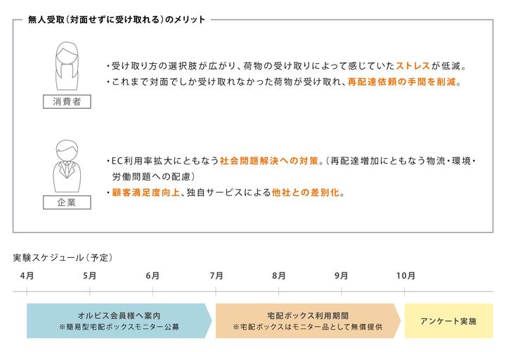 株式会社ナスタのプレスリリース画像5