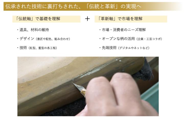 琉球びんがた普及伝承コンソーシアムのプレスリリース画像6