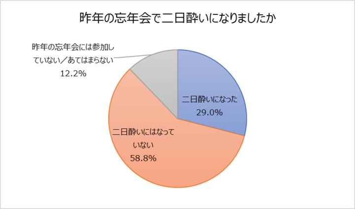 田辺三菱製薬株式会社のプレスリリース画像6