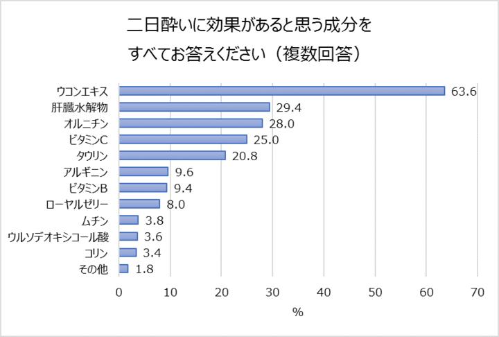 田辺三菱製薬株式会社のプレスリリース画像8