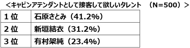 株式会社かんぽ生命保険のプレスリリース画像7