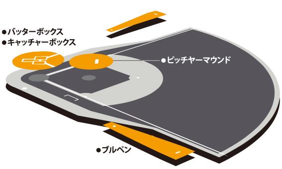 東洋グリーン株式会社のプレスリリース画像2