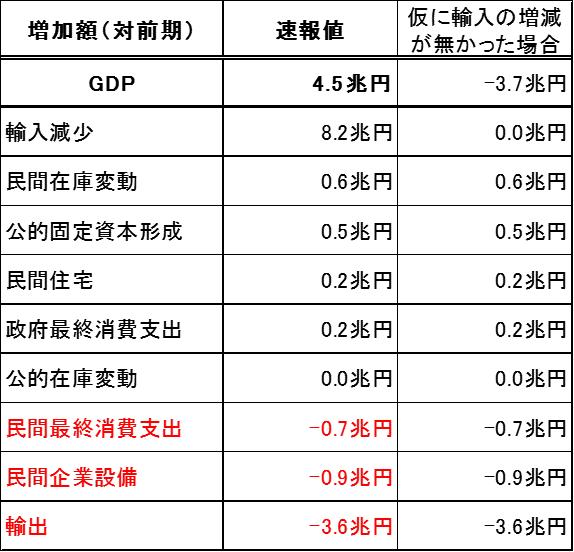 令和平成・消費者経済総研のプレスリリース画像4