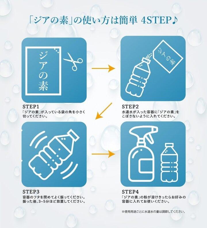 亜 使い方 水 次 酸 塩素