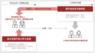 株式会社シノケングループのプレスリリース11