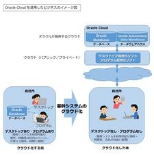 株式会社ピー・ビーシステムズのプレスリリース14