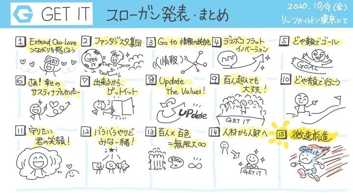 【2020年10月半期経営計画発表会】スローガン.jpg