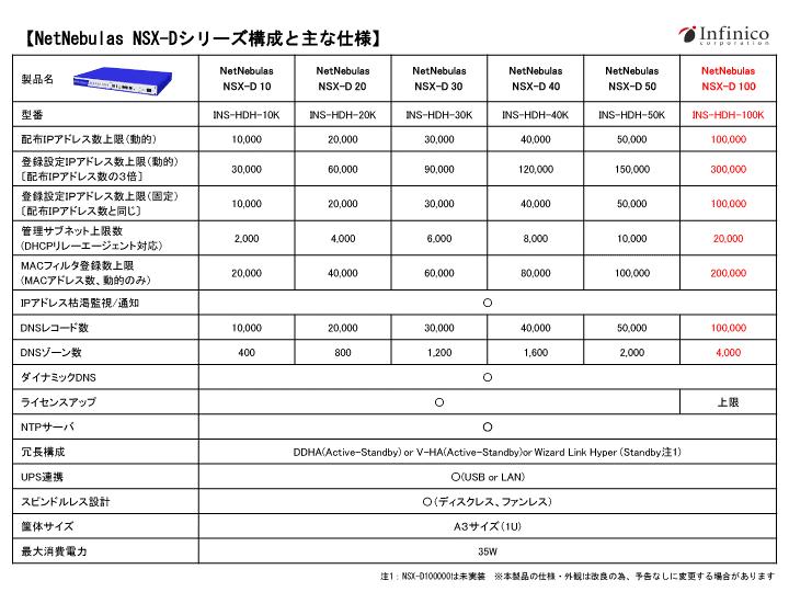 株式会社インフィニコのプレスリリース画像3