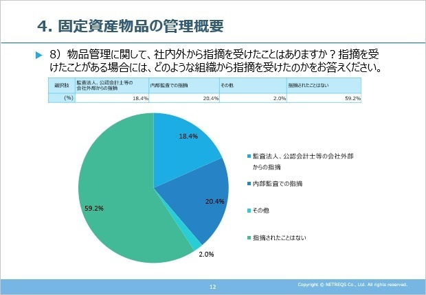 株式会社ネットレックスのプレスリリース画像2