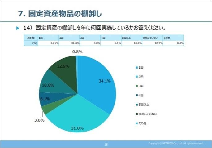 株式会社ネットレックスのプレスリリース画像3