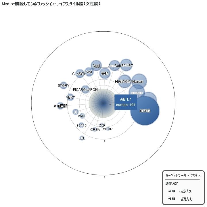 ブランドデータバンク株式会社のプレスリリース画像1