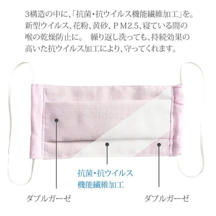 花粉 ガーゼ 効果 マスク