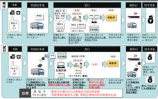 ソニーペイメントサービス株式会社のプレスリリース8