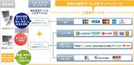 ソニーペイメントサービス株式会社のプレスリリース15