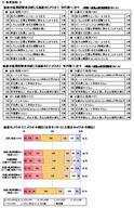 株式会社オピニオンのプレスリリース11