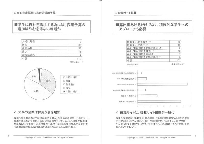 株式会社キャリアマートのプレスリリース画像1