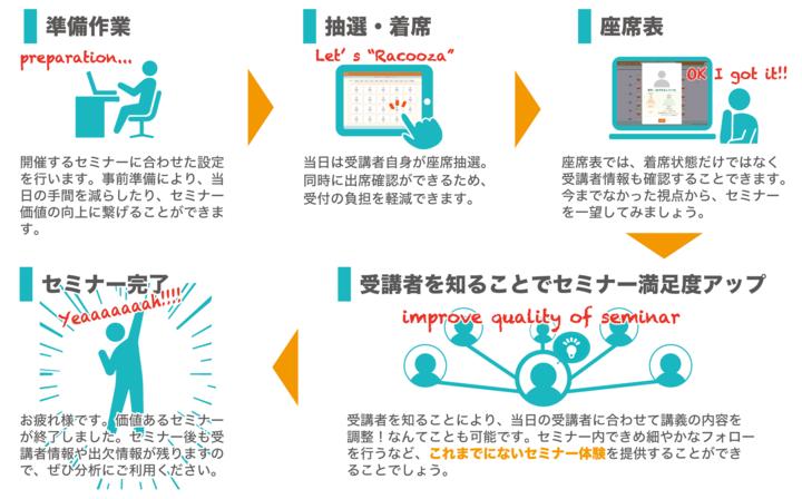 NJCネットコミュニケーションズ株式会社のプレスリリース画像2