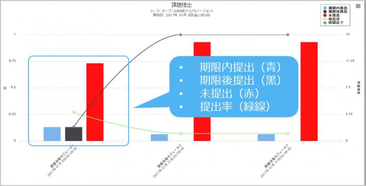 レゾナント・ソリューションズ株式会社のプレスリリース画像5