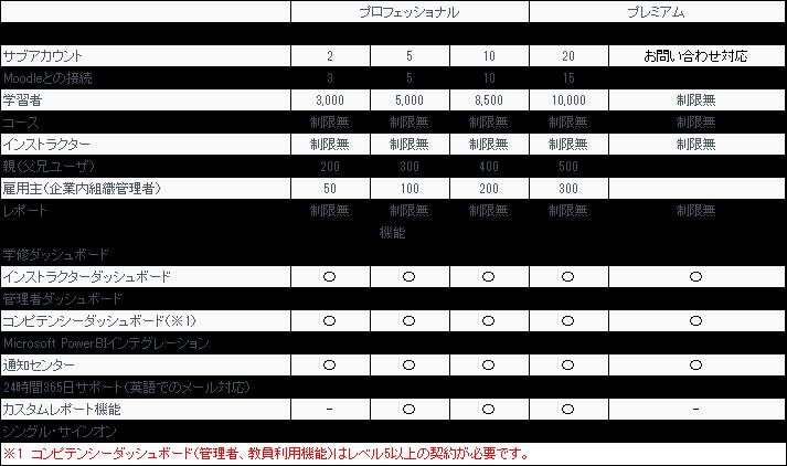 レゾナント・ソリューションズ株式会社のプレスリリース画像8