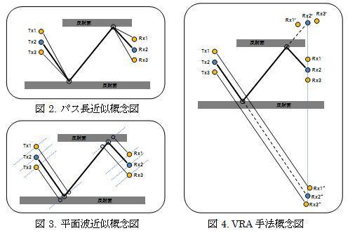 株式会社構造計画研究所のプレスリリース画像2
