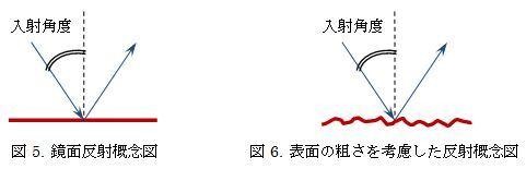 株式会社構造計画研究所のプレスリリース画像3