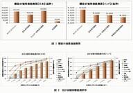 株式会社構造計画研究所のプレスリリース6
