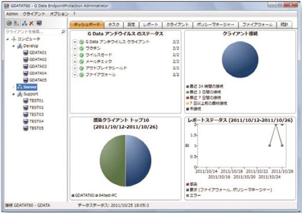 G DATA Software株式会社のプレスリリース見出し画像