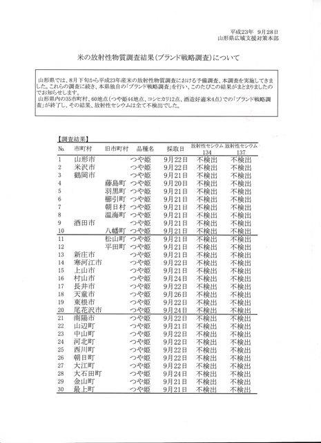 株式会社慶のプレスリリース画像3