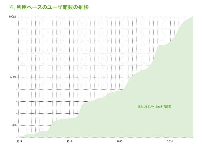 早稲田システム開発株式会社のプレスリリース見出し画像