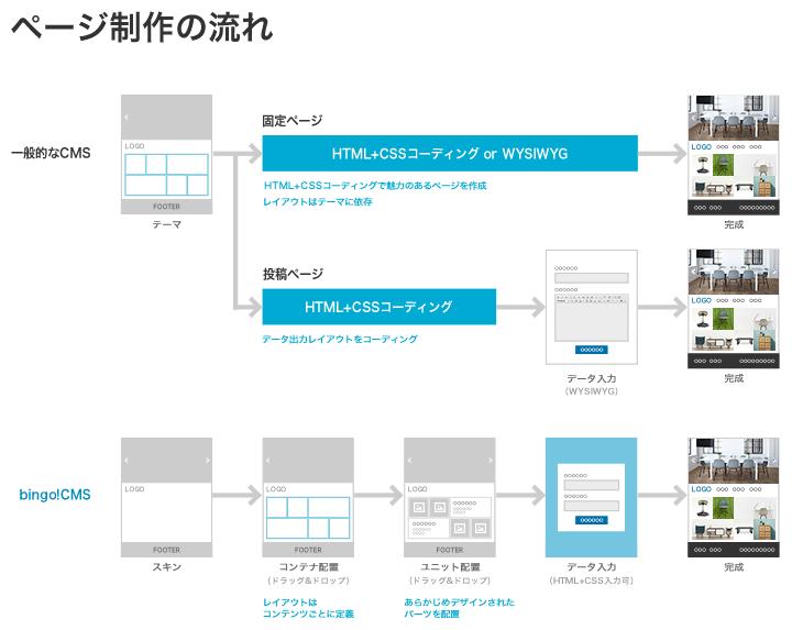 シフトテック株式会社のプレスリリース画像10