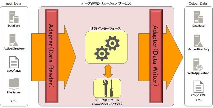 テックインフォメーションシステムズ株式会社のプレスリリース画像2