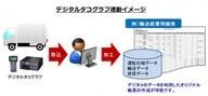 株式会社OSKのプレスリリース11
