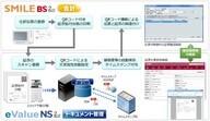 株式会社OSKのプレスリリース6