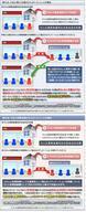 株式会社ナノコネクトのプレスリリース3