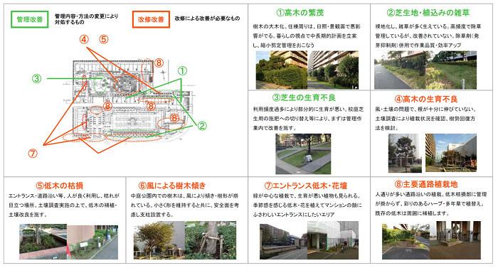 東邦レオ株式会社のプレスリリース画像2