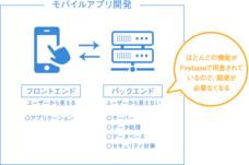 株式会社シンプルメーカーのプレスリリース2